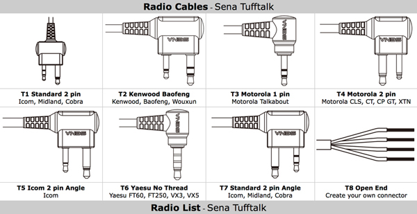 Sena Radio Cable